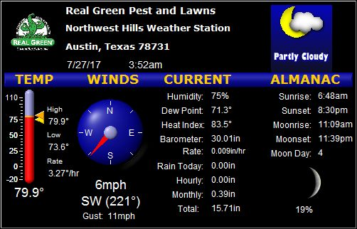Austin Weather - Soil temperature - weather statistics